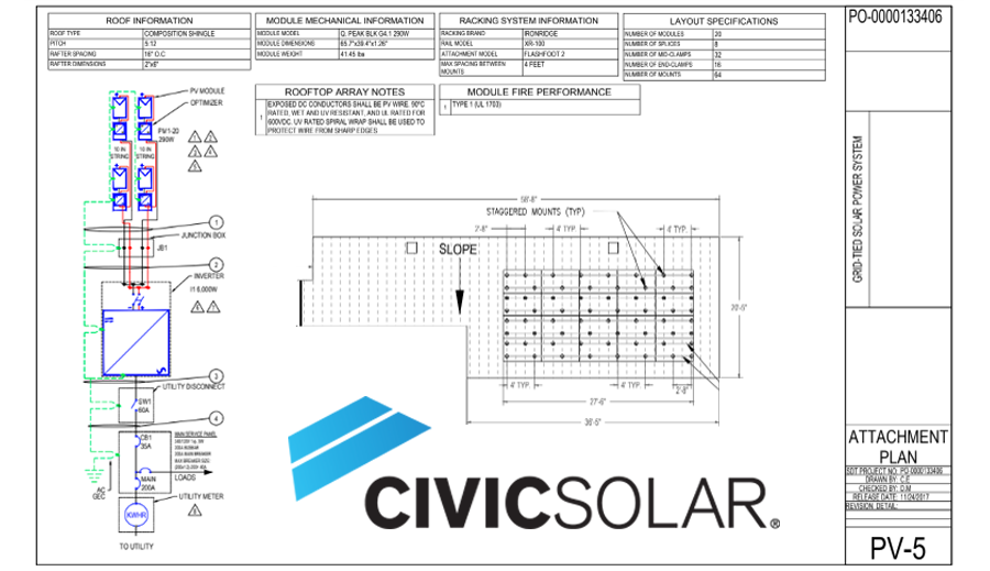CivicSolar engineering services | CivicSolar